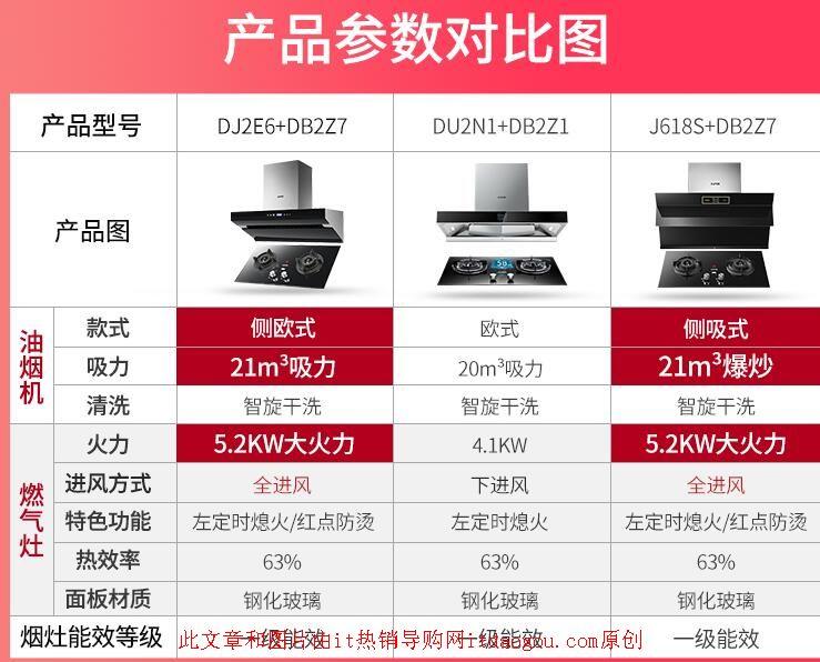 介绍苏泊尔油烟机DJ2E6,J618S+DB2Z7,DU2N1+DB2Z1哪个型号好?