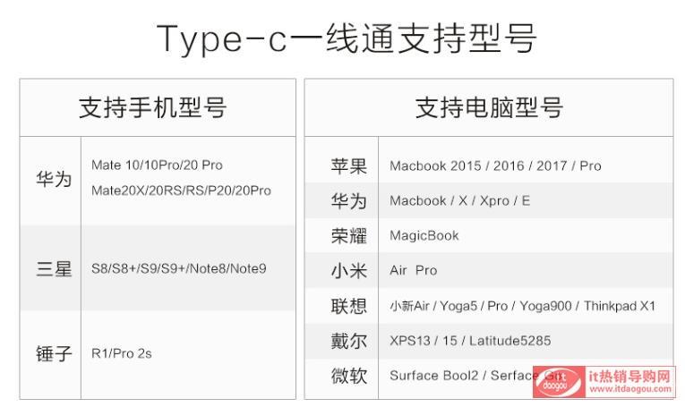 HKC惠科S1扩展分屏质量怎么样?京东999元报价体验评测感受