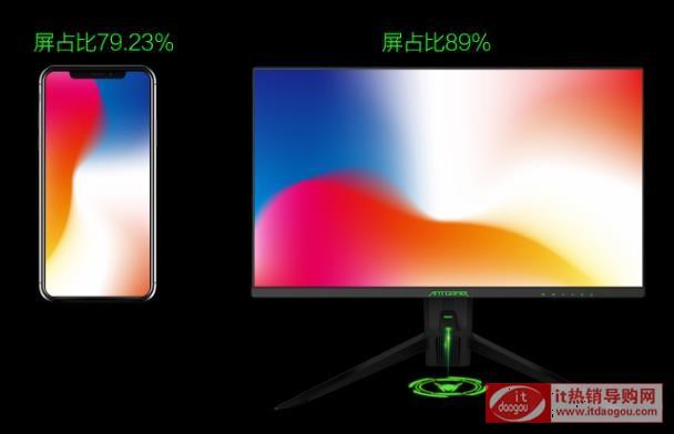 HKC惠科24.5英寸蚂蚁ANT251F显示器怎么样?京东1299报价评测