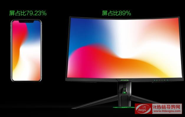 32英寸HKC惠科蚂蚁电竞显示器ANT321FC怎样?某东2299元入手评价