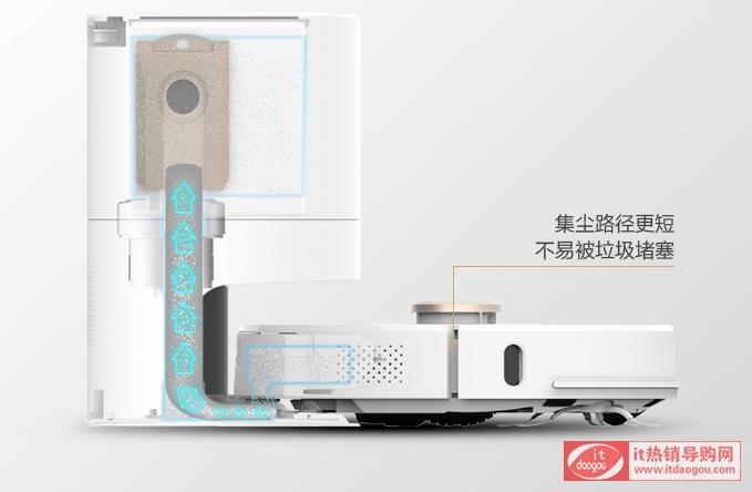 联想扫地机器人Pro+集尘宝扫地干净吗?故障多吗?体验评价