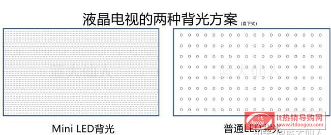 揭秘红米Redmi_max_86寸在屏幕的四周发黑和红米86寸MAX亮度低